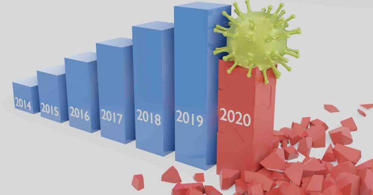 Cierre contable 2020 y medidas sobre solvencia empresarial. Imagen de un gráfico con los años