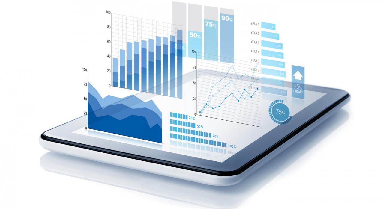¿Qué es un cuadro de mando integral y por qué debes implantarlo en tu empresa?